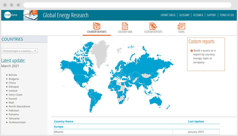 Global Energy Research Preview